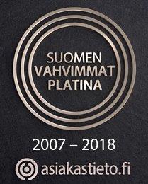 Suomen Vahvimmat Raksihares Oy
